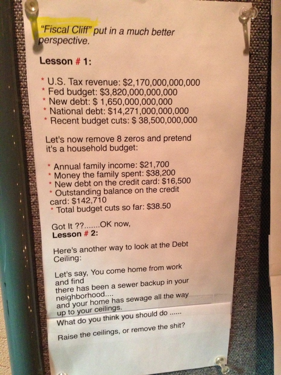 What the fiscal cliff looks like in reality